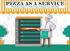We've made the cloud as simple as pizza. If you're wondering about the cloud but don't understand Software as a Service, Platform as a Service, or Infrastructure as a Service, here's the clearest explanation you're likely to find.