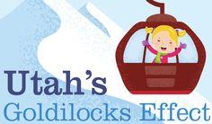 Utah's Goldilocks Effect https://www.skiutah.com/blog/authors/yeti/utah-s-goldilocks-effect