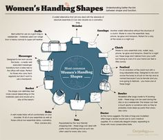 carryology-womens-bag-shapes-660
