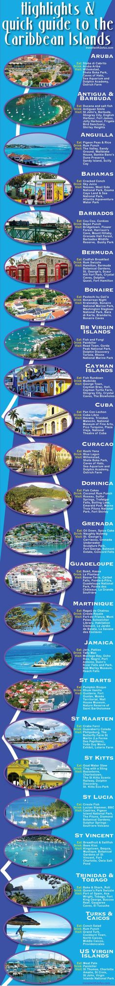 The Caribbean Island