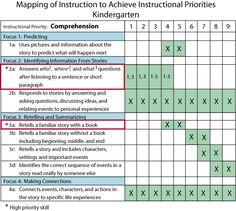 preschool curriculum map template - ela curriculum map template free download mrs heerens