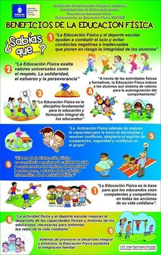 Kids Education, Physical Education, Spanish 1, Spanish Language, Healthy Habits, Physics, Health And Wellness, Infographic, Medicine