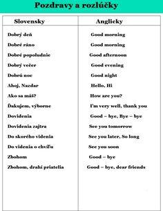 Toto je najlepšia pomoc pri učení jazyka: Tabuľky, s ktorými sa anglicky naučí aj úplný začiatočník! Good Afternoon, Bye Bye, Very Well, Good Night, David, Nighty Night, Good Night Wishes