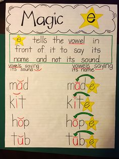 Magic E Anchor Chart Reading Kindergarten Anchor ChartsYou can find Anchor charts and more on our website.Magic E Anchor Chart Reading Kindergarten Anchor Charts Kindergarten Anchor Charts, Kindergarten Reading, Preschool Learning, Teaching Reading, Teaching Kids, Anchor Charts First Grade, Reading Anchor Charts, Grammar Anchor Charts, Math Charts