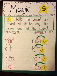 Magic e anchor chart Phonics Rules, Spelling Rules, Jolly Phonics, Teaching Phonics, Teaching Reading, Teaching Kids, Anchor Charts First Grade, Grammar Anchor Charts, Kindergarten Anchor Charts