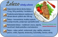 Železo - info obrázok Raw Food Recipes, Healthy Recipes, Detox, Food Art, Natural Health, Food And Drink, Health Fitness, Beef, Yoga