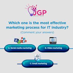 Digital Marketing Services, Email Marketing, Internet Marketing, Social Media Marketing, Marketing Process, Seo Agency, Target Audience, App Development, Lorem Ipsum