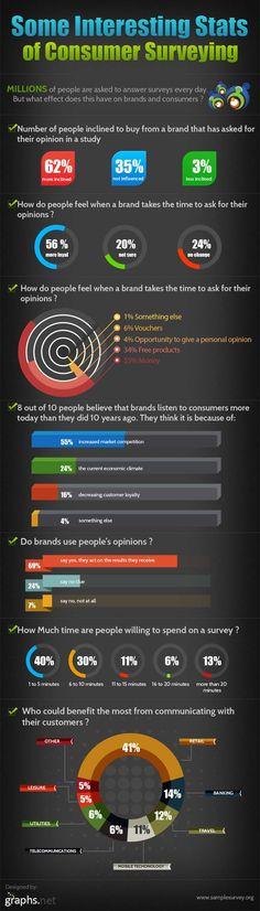 Brand Survey Says .....    - © ctrl