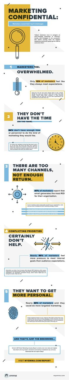Marketers' Top 5 Challenges & How to Overcome Them | Marketing Infographic