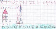 Lunedì 14 dicembre 2009 SOTTRAZIONI CON IL CAMBIO Visualizza e stampa Potrebbero interessarti anche: Matematica cla...
