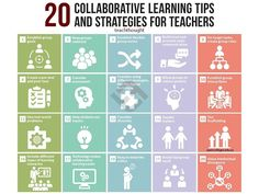 Collaborative Strategies, Cooperative Learning Strategies, Teaching Strategies, Learning Activities, Leadership Activities, Cooperative Games, Comprehension Strategies, Classroom Activities, Reading Comprehension