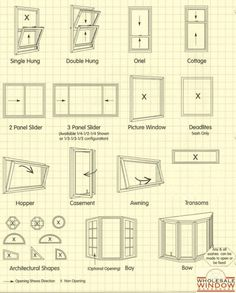 Getting ready for your next home renovation project, and planning on taking the DIY approach? Whether you're trying to figure out the best configuration for your doorway, the perfect type of hardwood for your kitchen floor, or how many yards of upholstery you need for the chair in your study...