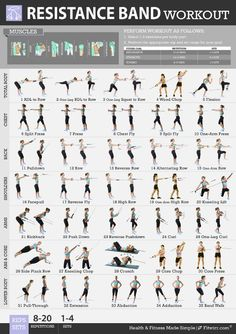 Fitwirr Women's Resistance Band Exercises Poster 19X27. Get in Shape With Resistance Band Workout. Total-Body Resistance Band Training Chart to Tone Your Legs, Abs, Butt, Arms.