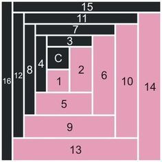 Finally, thick and thin log cabin block instructions. Periodic Table, Periodic Table Chart, Periotic Table