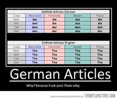 German - studied it for ten years and still need to think about this chart in my mind!