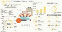 Consejos para hacer compras de fin de año en internet Internet, Ecommerce, Map, Marketing, End Of Year, Tips, Location Map, Maps, E Commerce