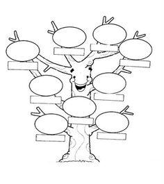 Árbol Genealógico para que los niños describan en Ingles a los miembros de su familia !