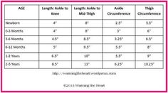 Newborn-child ankle to thigh chart.