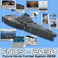 Navy Aircraft Carrier, Cruise Missile, Flight Deck, Navy Ships, Submarines, Modern Warfare, Us Navy, Battleship, Troops