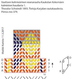 Ravattulan Ristimäki ja haudan 8/2015 nauha / tablet woven band from Ravattula Ristimäki grave 8/2015 - Hibernaatiopesäke