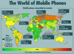 the world of mobile phones #infographic
