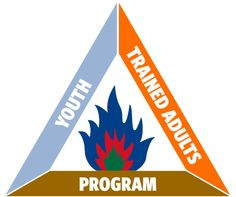 youth - trained adults - program, Miss any one and you don't have scouting.