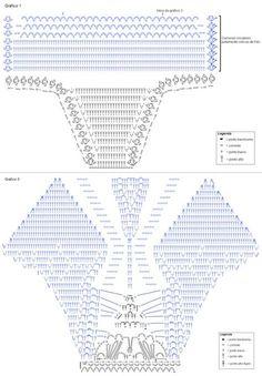 grafico-1                                                                                                                                                                                 Mais