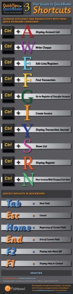 Shortcuts for #Quickbooks  #accounting #accountant