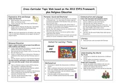 """Advent and Christmas Topic Web and Planning  """"School lessons for Winter"""" """"elementary"""""""