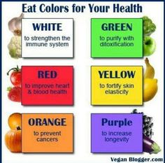 Eat Colors for Your Health.