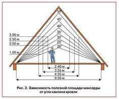 Fabulous Useful Tips: Attic Terrace Backyards attic living knee walls.Old Attic .Fabulous Useful Tips: Attic Terrace Backyards attic living knee walls.Old Attic . attic backyards fabulous knee living terrace When it comes to additional Attic House, Attic Loft, Attic Rooms, Attic Spaces, Tiny House, Attic Library, Attic Ladder, Attic Office, Attic Window