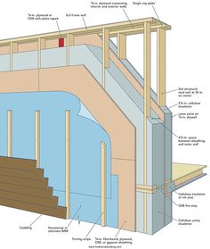 1000 Images About High Performance Wood Frame Wall