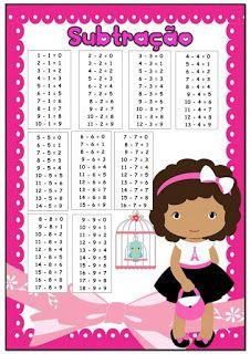 Atividades para Jardim: Cards com as tabuadas de adição e subtração... School Frame, Playing Cards, Banner, Education, Math, Children, Instagram, Multiplication Times Table, Subtraction Activities
