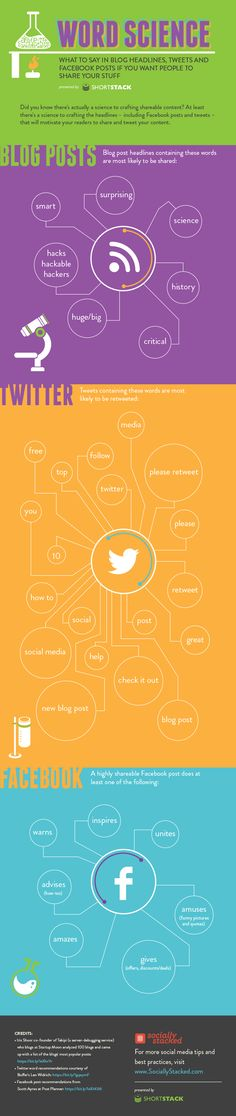 What to say in blog headlines, tweets and facebook posts #infografia #infogrpahic #socialmedia