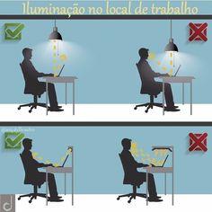 💠Dica do dia💠 O layout pode ser tão importante quanto as instalações elétricas em si, para uma boa iluminação. Deve-se evitar o brilho em superfícies de atividade, pois ele é resultado da luz que salta diretamente para os olhos do usuários, as vezes de forma difusa.
