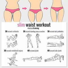 Lose Weight - Slim waist workout - In Just One Day This Simple Strategy Frees You From Complicated Diet Rules - And Eliminates Rebound Weight Gain Fitness Workouts, Training Fitness, Cardio Workouts, Waist Training Workout, Mini Workouts, Strength Training, Inner Leg Workouts, Cardio Diet, Kettlebell Cardio