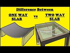 Difference Between One Way Slab & Two Way Slab Grade Of Concrete, Civil Engineering Design, Building Foundation, Steel Detail, Switch Words, Cement, Civilization, Construction, Architecture