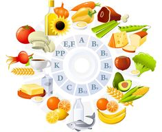 Vitamins and Dietary Supplements >>> Check out the image by visiting the link.