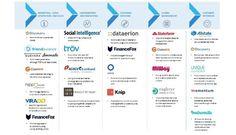 https://flic.kr/p/JLWHMV   #Insurtech - grouping map