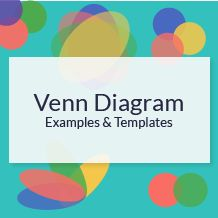 a venn diagram can be used in any field of study to visually represent relationships between concepts each set of elements is represented as a circle or