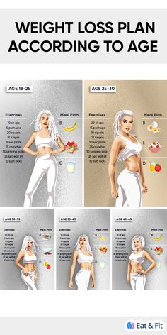Thin Thighs, Baby Workout, Thing 1, Lose Weight At Home, Healthy Lifestyle Changes, Boost Metabolism, Slim Body, Weight Loss Plans, Burn Calories