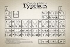 Periodic Table of Typefaces. My kind of chemistry.