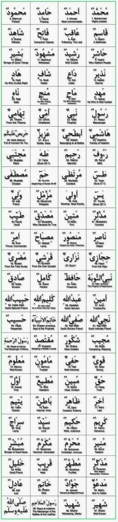 99 Names of Muhammad img