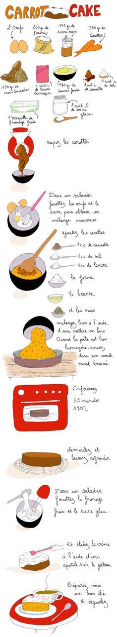 Plus de 1000 id es propos de recettes enfants sur - Noix de muscade cuisine ...