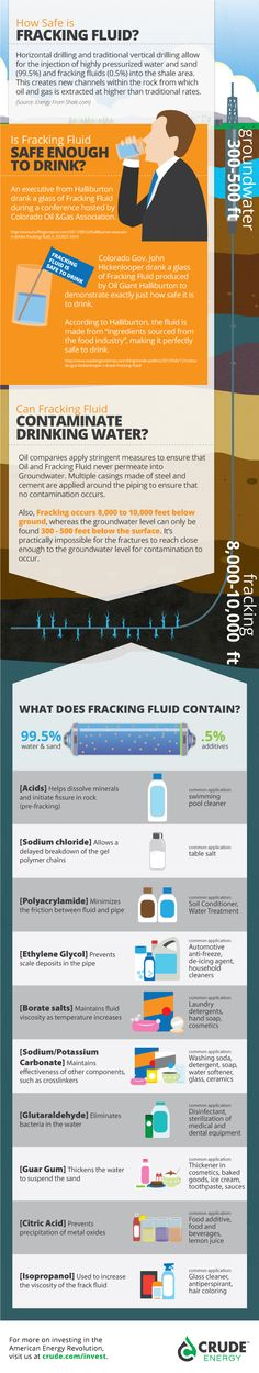 Ingredients of fracking fluid - safe enough to drink...