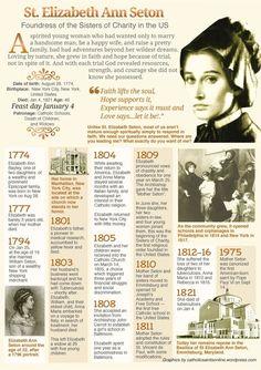 A wonderful source for information on St. Elizabeth Ann Seton.