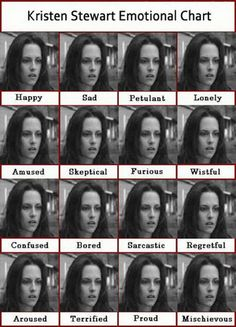 The Many Emotions of Kristen Stewart