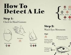 How To Detect A Lie, Infographic Project for Information Design Class, August 2013