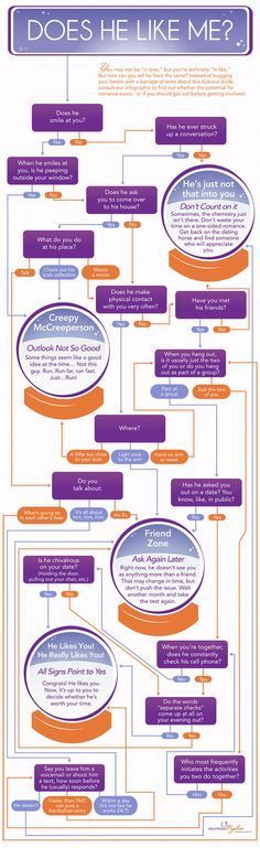Psychology : Does He Like You #Relationship #Infographic