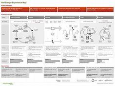 効果的なコンテンツを作るためのカスタマージャーニーマップ活用術 | CONTENT MARKETING LAB(コンテンツマーケティングラボ)